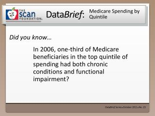 Medicare Spending by Quintile