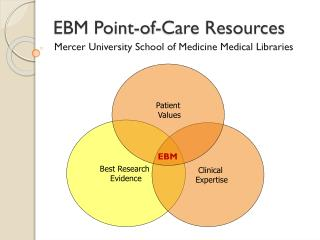 EBM Point-of-Care Resources