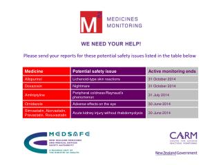 Please send your reports for these potential safety issues listed in the table below