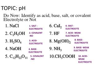 TOPIC: pH