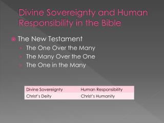 Divine Sovereignty and Human Responsibility in the Bible