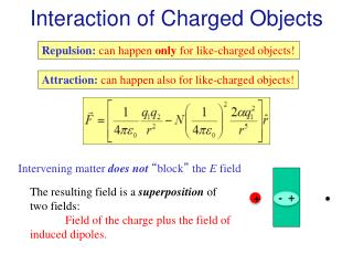 Interaction of Charged Objects