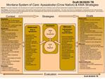 Montana System of Care: Apsaalooke Crow Nation  KMA Strategies