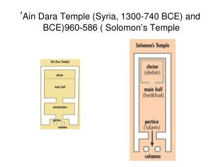 ' Ain Dara Temple (Syria, 1300-740 BCE) and Solomon's Temple  ( 960-586  BCE)