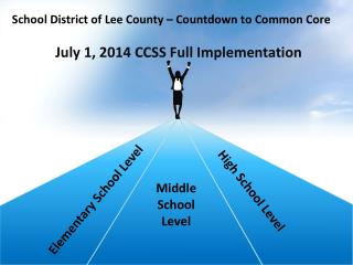 July 1, 2014 CCSS Full Implementation