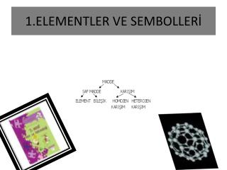 1.ELEMENTLER VE SEMBOLLER?