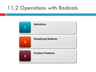 11.2 Operations with Radicals