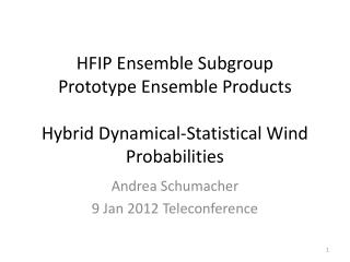 HFIP Ensemble Subgroup Prototype Ensemble Products Hybrid Dynamical-Statistical Wind Probabilities