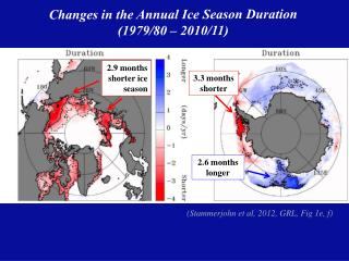 Changes in the Annual Ice Season Duration (1979/80 � 2010/11)