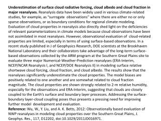 Evaluation  of  Cloud Properties  in Major  Reanalyses