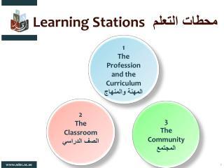 Learning Stations محطات التعلم