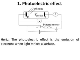 1.  Photoelectric effect