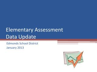 Elementary Assessment Data Update