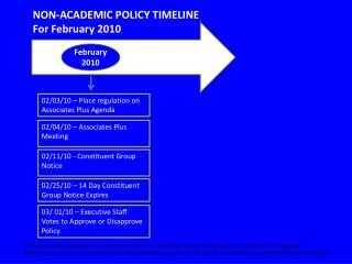 NON-ACADEMIC POLICY  TIMELINE For February 2010