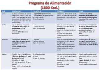 Programa de Alimentación (1800 Kcal.)