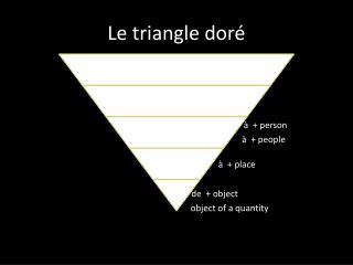 Le triangle  doré