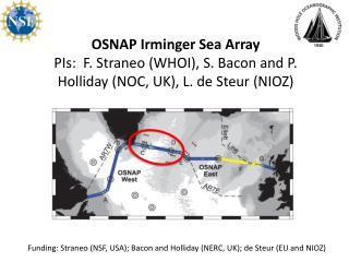 Funding: Straneo (NSF, USA); Bacon and Holliday (NERC, UK); de  Steur  (EU and NIOZ)