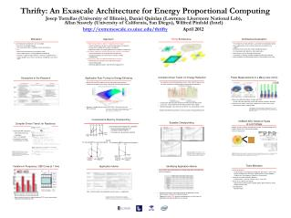 Thrifty: An  Exascale  Architecture for Energy Proportional Computing