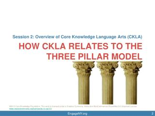How CKLA Relates to the Three pillar model