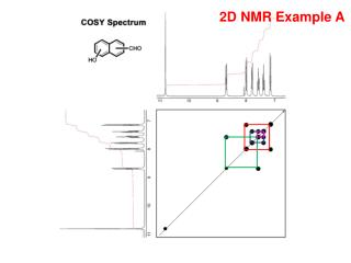 2D NMR Example A