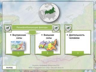 Учитель географии  Безногова  О.Н.  МОУ « Приваленская  СОШ» Омской области