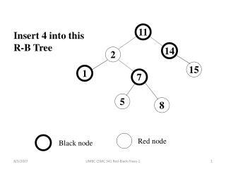 Black node