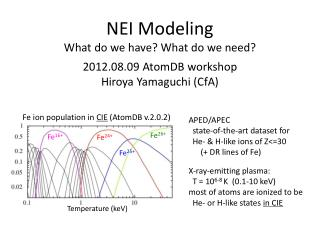 NEI Modeling What do we have? What do we need?