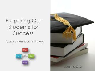Preparing Our Students for Success