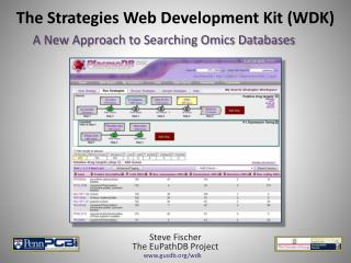 The Strategies Web Development Kit (WDK)