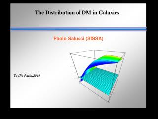 The Distribution of DM in Galaxies