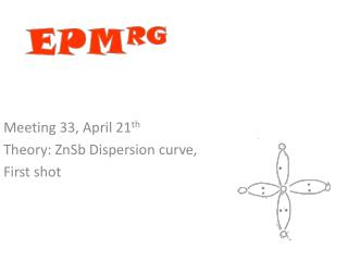 Meeting  33,  April  21 th Theory:  ZnSb  Dispersion curve, First shot