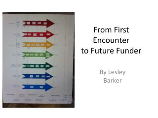 From First Encounter  to Future Funder