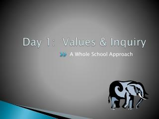 Day 1:  Values & Inquiry