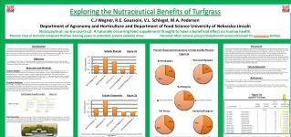 Exploring the  Nutraceutical  Benefits of  Turfgrass