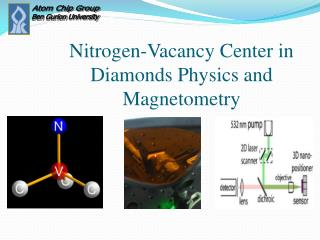 Nitrogen-Vacancy Center in Diamonds Physics and  Magnetometry