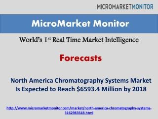 North America Chromatography Systems Market by 2018