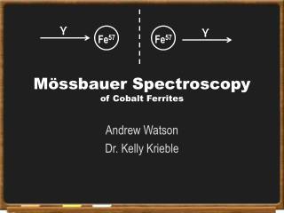 Mössbauer Spectroscopy of Cobalt Ferrites