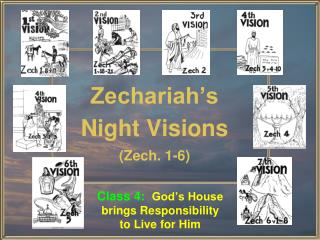 Zechariah's Night Visions (Zech. 1-6)