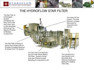 The Hydroflow Star filter