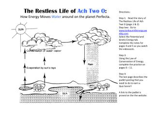 The Restless Life of  Ach Two O : How Energy Moves  Water  around on the planet Perfecta.