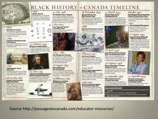 Source http://passagestocanada.com/educator-resources/