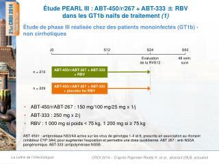 Étude  PEARL III :  ABT-450 / r/267 + ABT-333 ± RBV  dans les GT1b naïfs de traitement  (1)