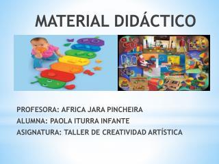 MATERIAL DIDÁCTICO PROFESORA :  AFRICA JARA PINCHEIRA ALUMNA:  PAOLA ITURRA INFANTE