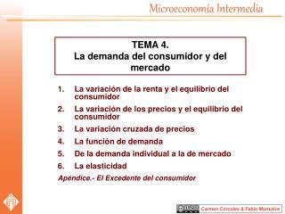 La variación de la renta y el equilibrio del consumidor