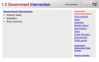 1.3 Government Intervention