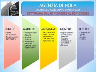 AGENZIA DI NOLA SPORTELLO ASSICURATO PENSIONATO SETTIMANA DAL 01/10/2012 AL  05/10/2012