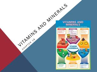 Vitamins and Minerals Chapter 18