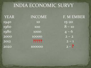 INDIA ECONOMIC SURVY  YEAR                INCOME                F. M EMBER