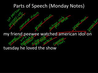 Parts of Speech (Monday Notes)