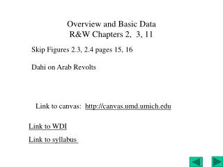 Overview and Basic Data R&W Chapters 2,  3, 11